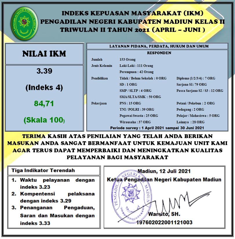 NILAI IKM